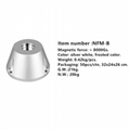nfm-B Magnetic tripping device magnetic