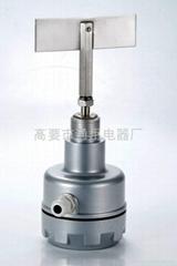 Blocking-rotaing Bindicator