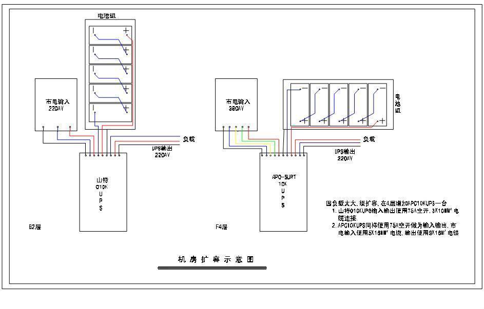 重庆总代理艾默生精密机房空调 1