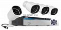 PLC industrial ip camera system