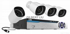 PLC industrial ip camera