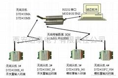 4~20mA轉無線信號變送模塊