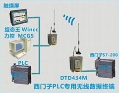 西門子PLC無線通訊