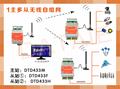 符合Modbus协议的4-20mA信号采集模块 2