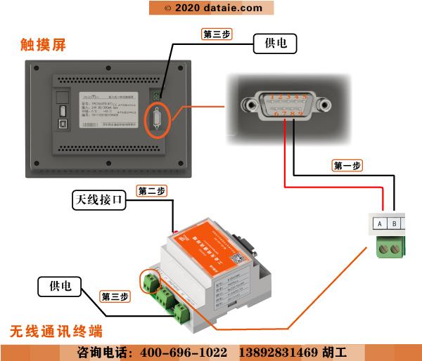 符合Modbus协议的4-20mA信号采集模块 3