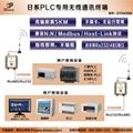 汇川plc无线通讯模块|modbus通讯模块|达泰无线模块 1
