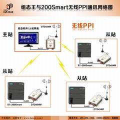 工业级无线传输模块