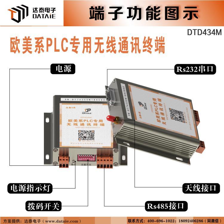 工业级无线传输模块 2