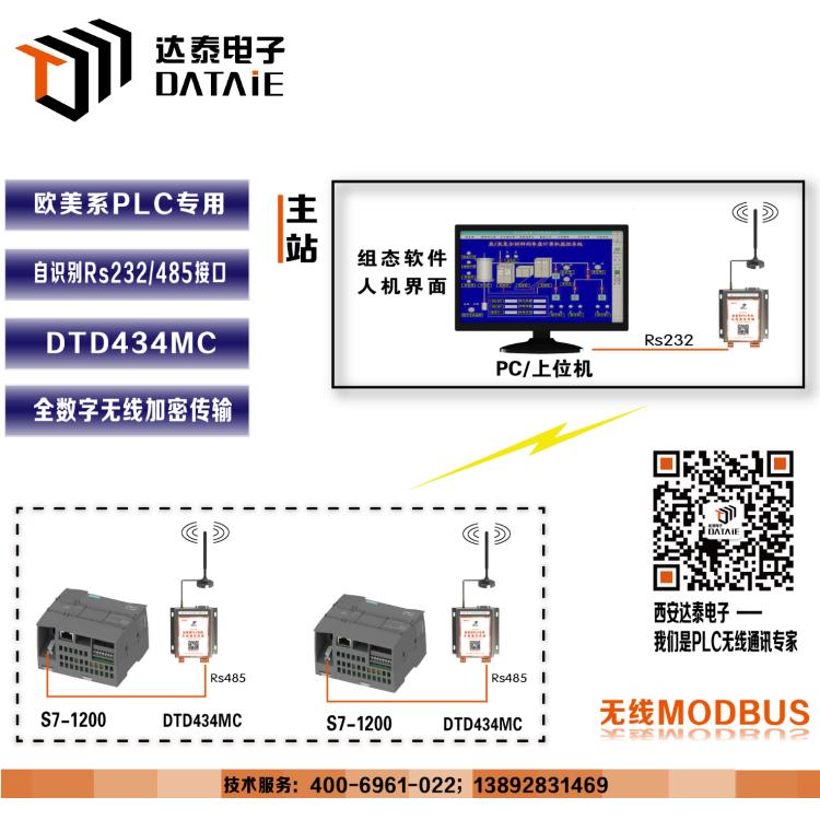 工业级无线传输模块 3