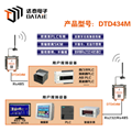 力控组态软件与200smartPLC无线PPI通信20公里 4