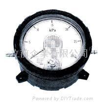 日本ASAHI GAUGE(旭計器)壓力系列產品 5