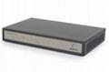 VoIP Gateway Router