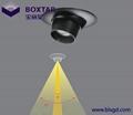Zoom LED spotlight