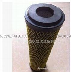 進口活性炭纖維濾芯