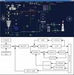 燃煤鍋爐集控系統