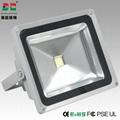 40W LED Floodlight