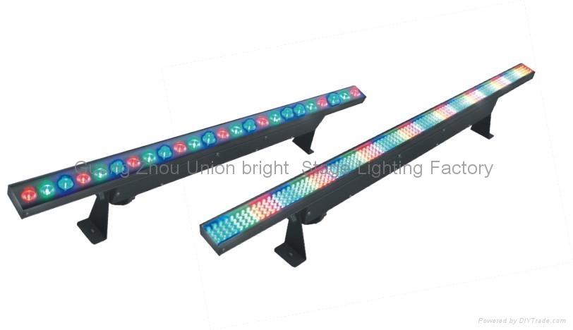 LED Stage lighting/Mega Panel LED