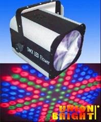 LED小魔幻灯
