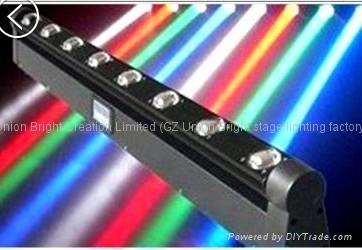 Led 8眼光束燈 1