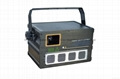 1w RGB Animation laser  light