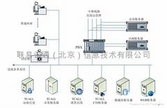 電力  交通電話管理系統