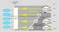 射频及微波器件