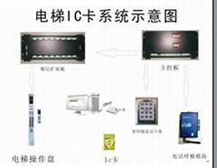 電梯智能IC門禁系統