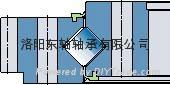SKF轉盤軸承 洛陽東軸廠家生產