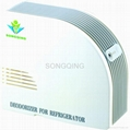 SY-760  Portable Ozonizer