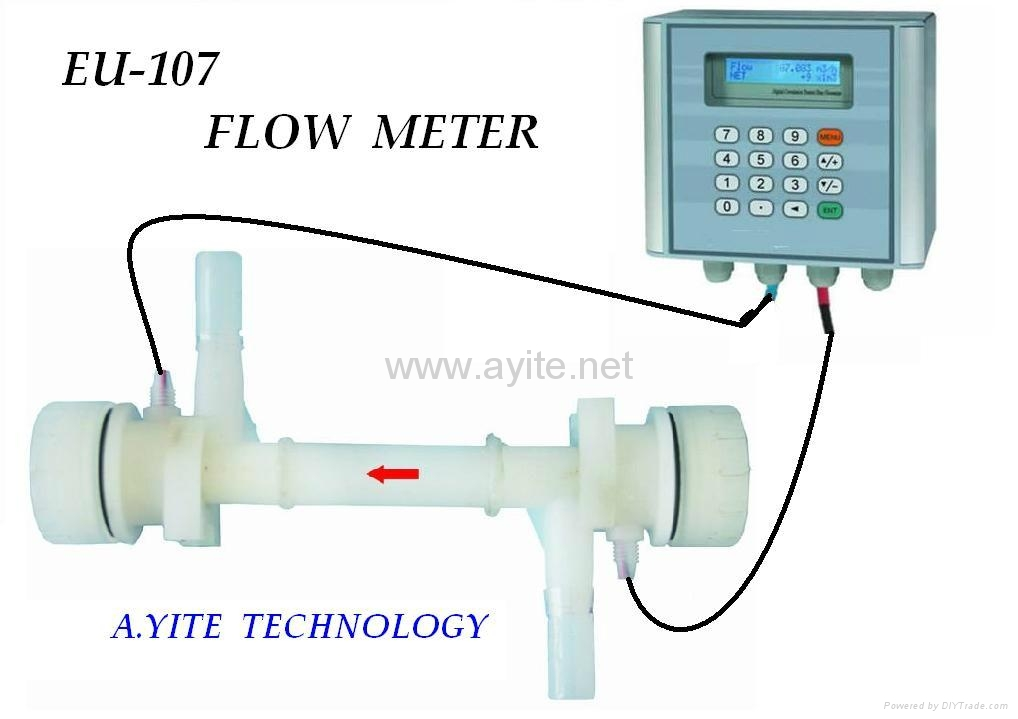 Electronic Water Flow Meter : Ultrasonic flow meter ultra clean pure water flowmeter