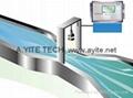 Open Channel Ultrasonic Flowmeter