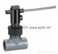 PVC管道式特氟龙耐腐蚀水流量开关 4