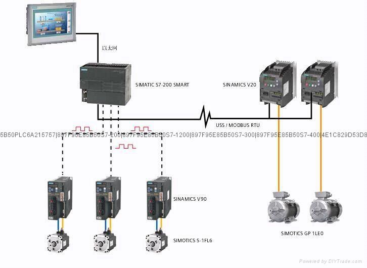 SIMATIC S7-200 SMART CPU 模块 4