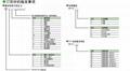 FUJI富士 NP1系列PLC模块