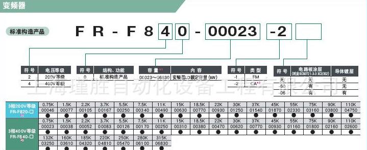 Mitsubishi FR-A800 系列矢量型变频器 2