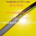 LAPP OLFLEX汽车连接线缆