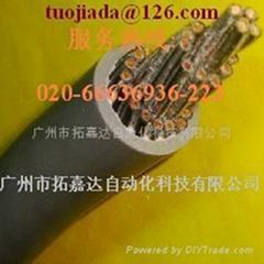 LAPP纜普電纜
