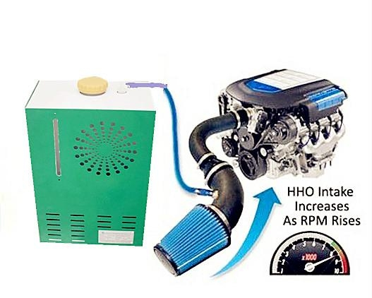 HHO gas generator fuel saver dry cell system for car/ truck 1