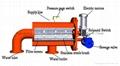 TPX系列刷式自清洗過濾器 12