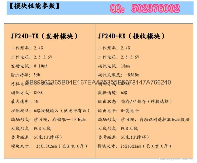 2.4G 无线收发模块 无线遥控模块JF24D-TX/RX 5
