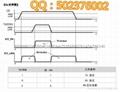 2.4G远距离无线收发模块JF24D-B+ 2