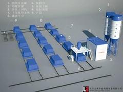 轻质墙板自动化生产线山东厂家直销