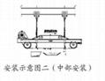 懸挂式自卸除鐵器 5