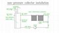 工程用太阳能集热器 2