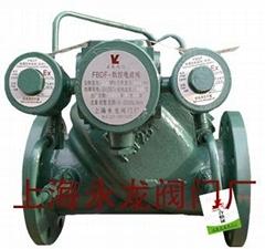丹尼尔数控电液阀、788DVC电液阀