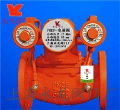 数控电液阀、活塞式电液阀-永龙阀门