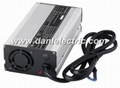 E-Motorcycle Battery Charger