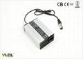 48V 2A Li Battery Charger