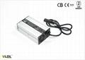 24V5A Li Battery Charger