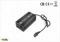 24V 12A Li-ion Battery Charger